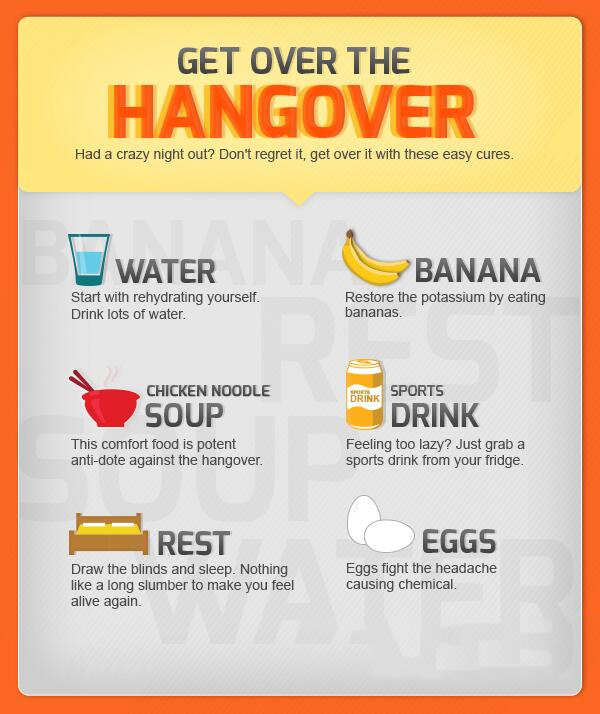 Hangover Remedies- Tips to Get Rid of Hangover - menintalks